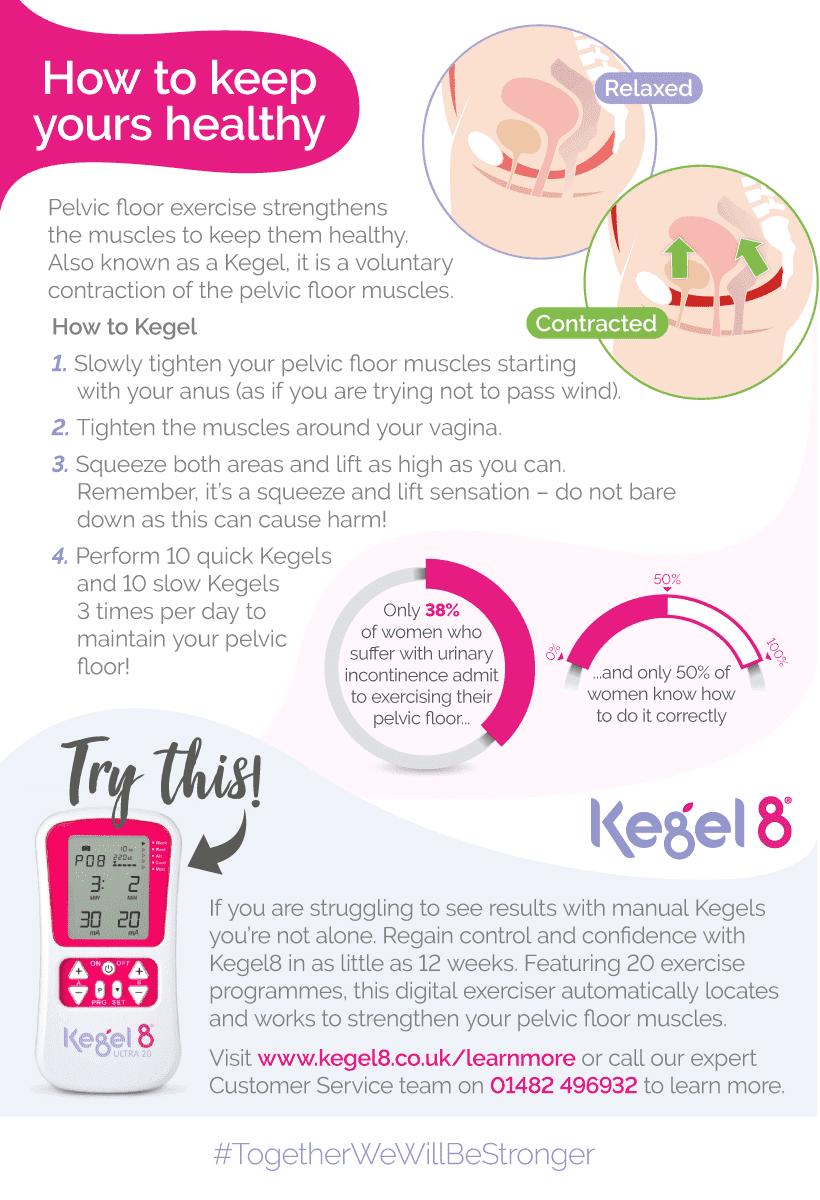 How to Keep Your Pelvic Floor Healthy Kegel8