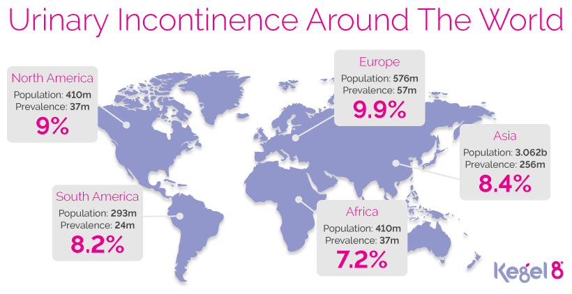 The Worldwide Prevalence of Urinary Incontinence